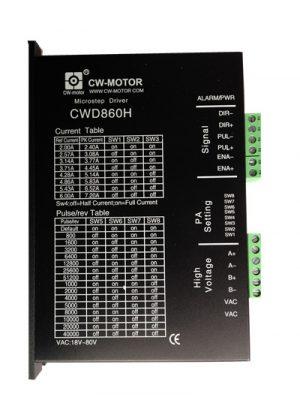 CWD860H
