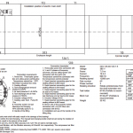 GDL125-40-12Z7.5gab